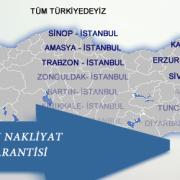 tüm türkiyeye şehirler arası nakliyat, Sigortalı Şehirler Arası Evden Eve Nakliyat